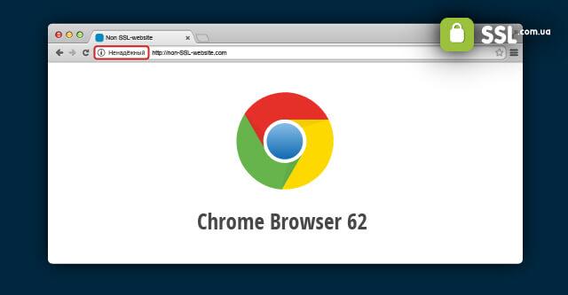 строка браузера в Google Chrome