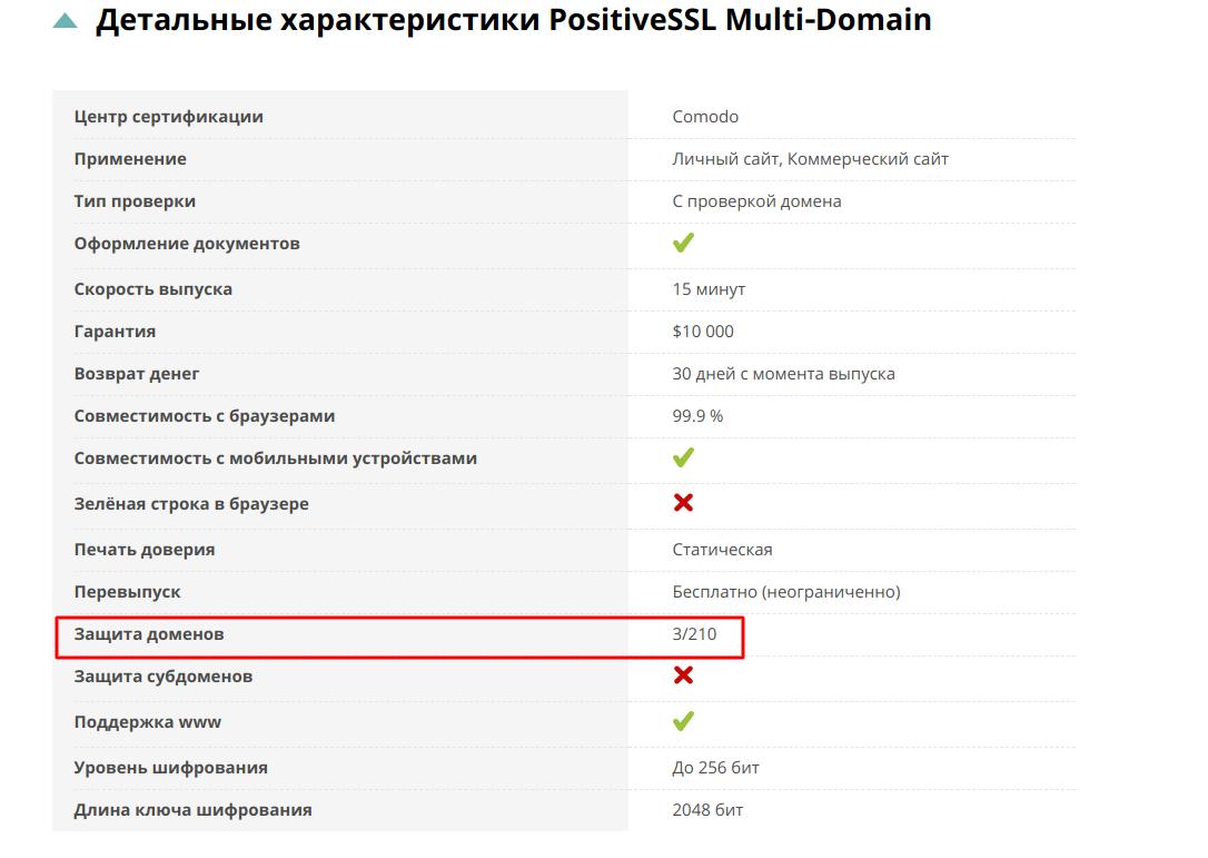 Max domain number